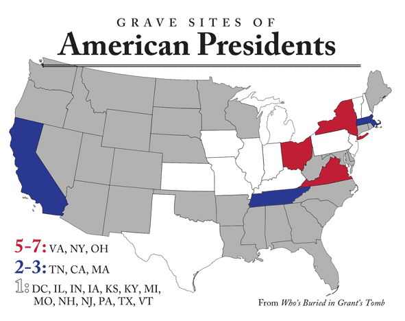 US map indicating presidential grave sites in each state