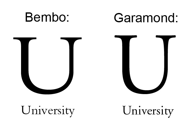 "Comparison of capital ""U"" from Bembo and Garamond"